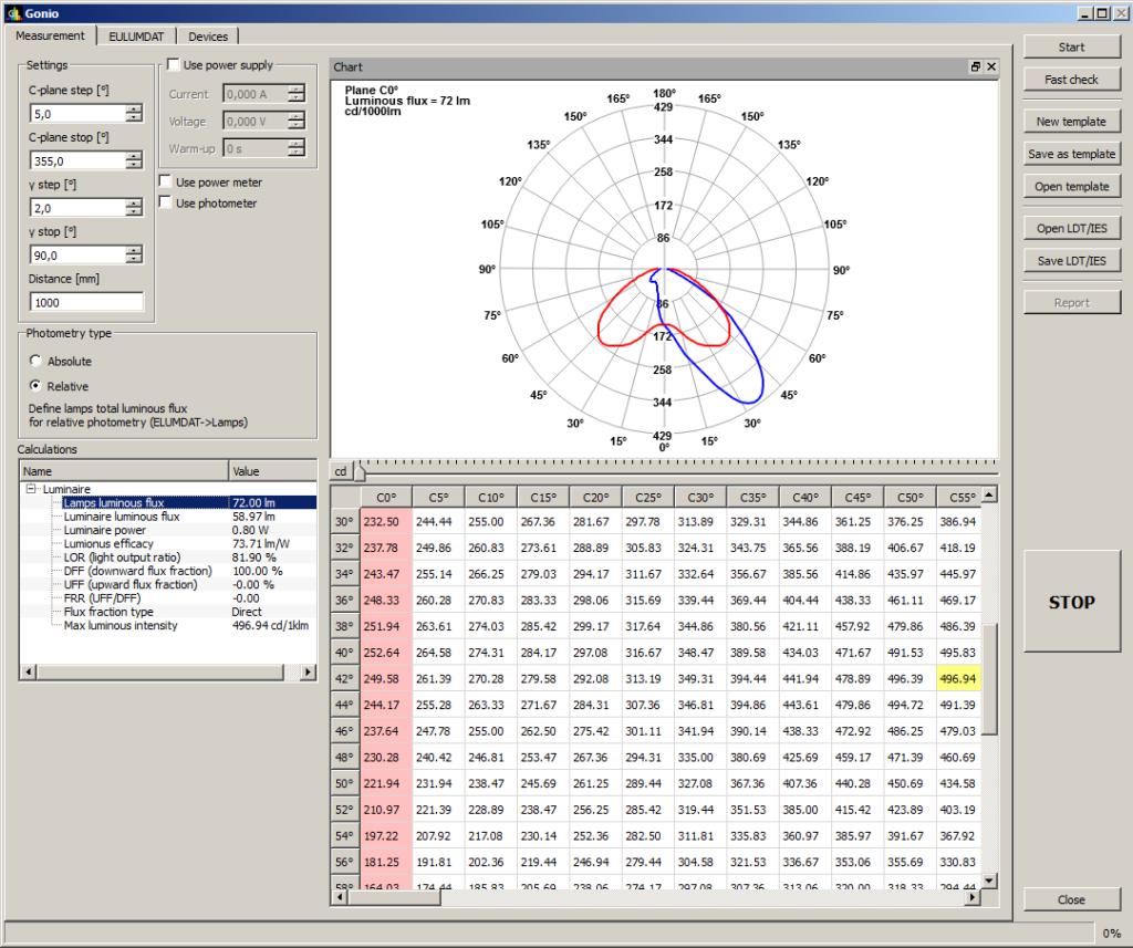 Gl Gonio Spectrometer Glg 30 1800 Optic Light Measurement 1997 Wiring Diagram Goldwing Usage Features Metrics Specs